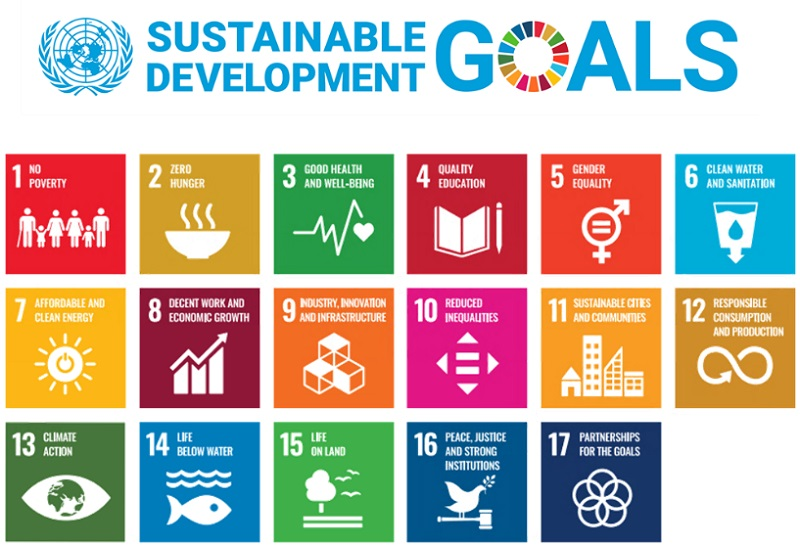 image:WIPO and the Sustainable Development Goals