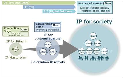 image:IP for society